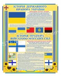 Історія прапора України та прапора військово-морських сил Україн