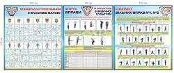 Фізичні вправи для тренування та нормативи