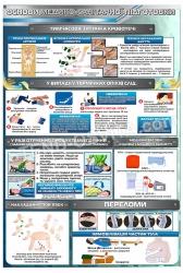Основи медико-санітарної підготовки