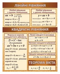 Лінійні та квадратні рівняння та теорема Вієта