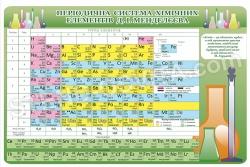 Таблица Менделеева в кабинет химии