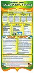 Екологічне законодавство України