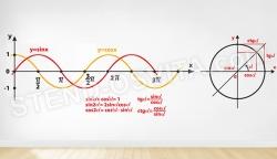 Графіки функцій в кабінет математики