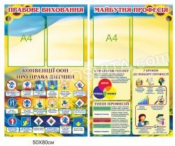 Комплект стендів «Правове виховання та майбутня професія»