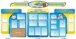 Комплект стендів з корковою дошкою «Стратегія виховання»