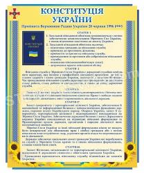 Конституція України (статті про ЗВ)