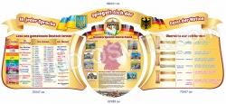Комплект стендів з німецької мови