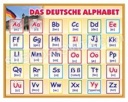 Німецький алфавіт