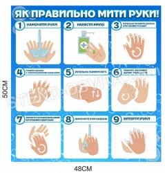 Як правильно мити руки ?