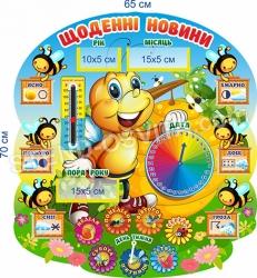 Щоденні новини з бджілками+ магнітний термометр