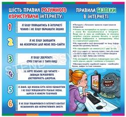 Правила користування інтернетом
