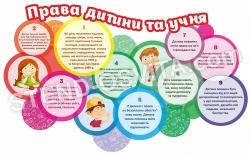 Права дитини та учня