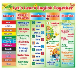 "Стенд ""Let`s learn English together """