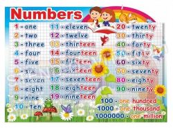 "Стенд ""Numbers"""