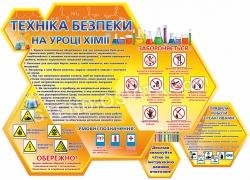 Стенд «Техніка безпеки на уроці хімії»