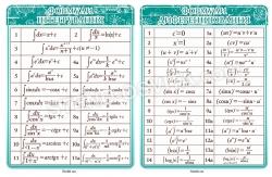 Комплект стендов «Формули інтегрування, формули диференціювання»