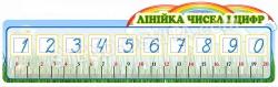 Стенд «Лінійка чисел та цифр»