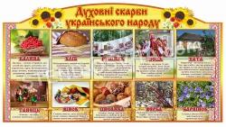 Духовні скарби українського народу