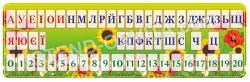 Алфавит + числовой ряд