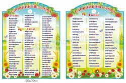 Комплект стендов для начальной школы «Словникові слова»
