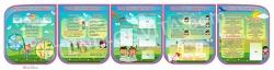 Комплект стендов для кабинета начальной школы