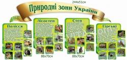 Комплект стендів «Природні зони України»