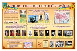 Основні періоди історії України