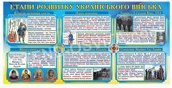 «Етапи розвитку українського війська»