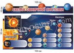"""Стенд """"Схема сонячної системи"""""""