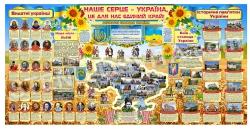 Банер « Наше серце – Україна»