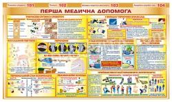 Стенд «Перша медична допомога»