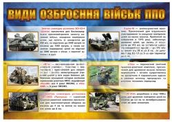 Види озброєння військ ППО