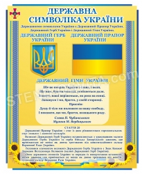 «Державна символіка України» стенд