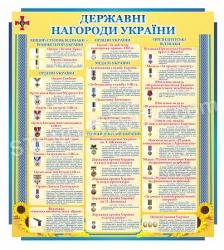 Державні нагороди Ураїни