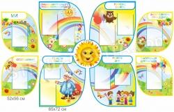 Комплект стендів для дітей