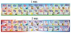 Стенд  «Англійський алфавіт» для дітей