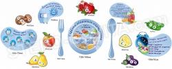 Оформлення стендами їдальні «Здорове харчування»