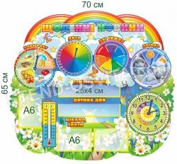 Стенд «Ранкові новини» з магнітним термометром