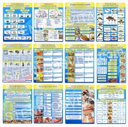 Комплект стендів для кухарів «Технології приготування»