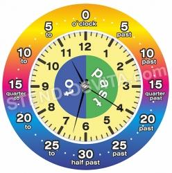 Годинник до кабінету англійської мови